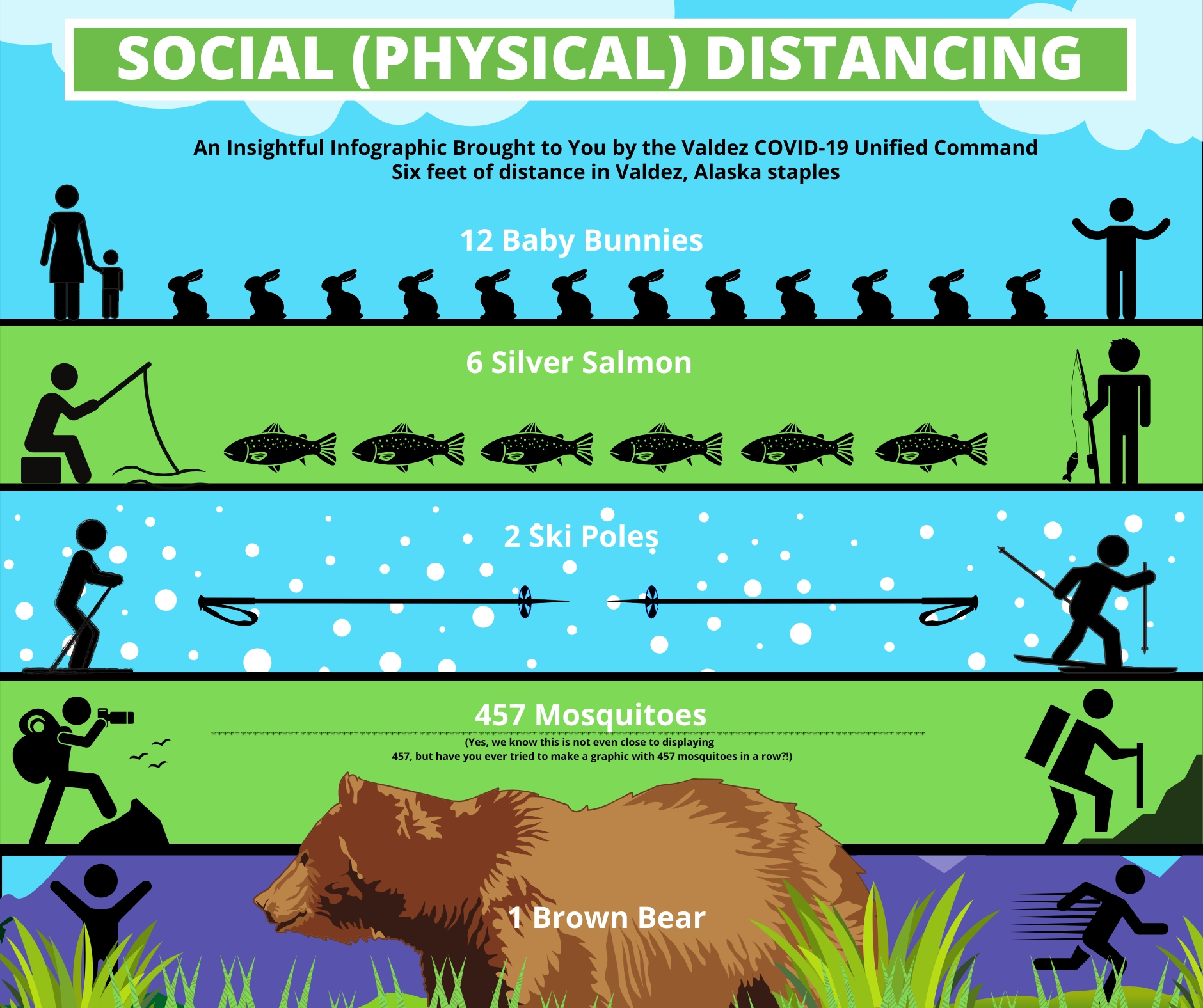 Social (Physical) Distancing An Insightful Infographic